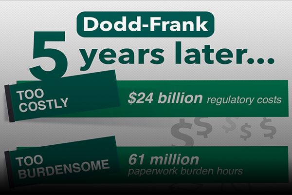 Time will tell how Scottsdale real estate will be affected by Dodd-Frank